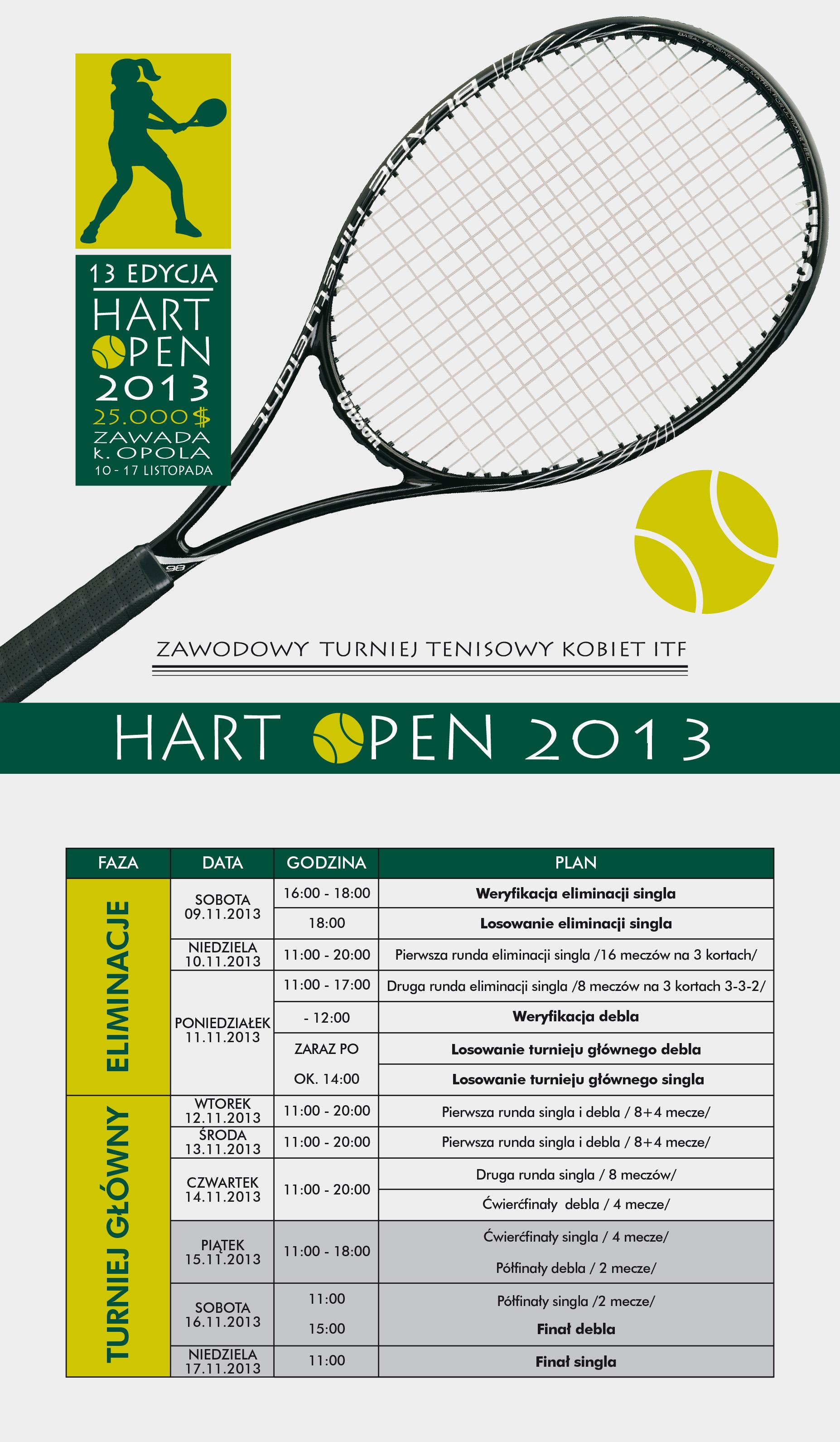 Hart Open 2013
